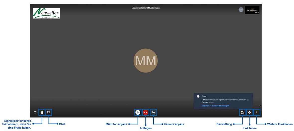 Darstellung der Benutzeroberfläche am PC